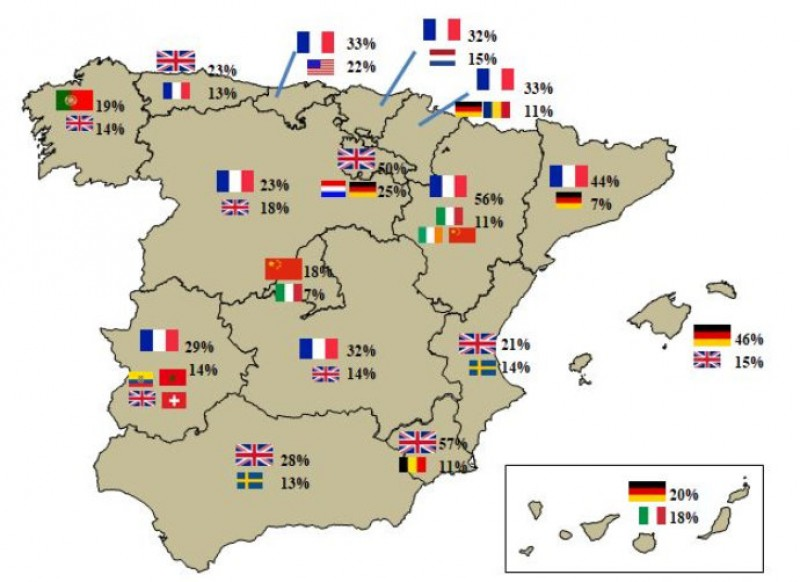 <span style='color:#780948'>ARCHIVED</span> - British buyers accounted for 1 in 6 of all property sales in Murcia in the first half of this year