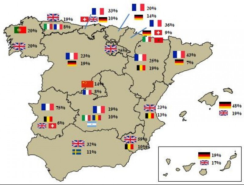 <span style='color:#780948'>ARCHIVED</span> - UK nationals bought over 7,600 Spanish properties in the second half of 2018